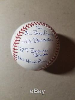 Tony Gwynn Signed/Autographed Baseball with COA from Reggie Jackson
